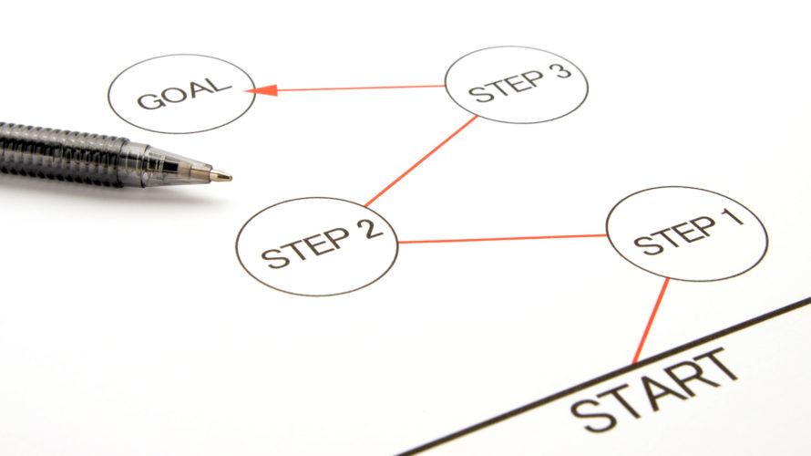 生産性向上のための組織づくりは、「自己実現の舞台」にすることから